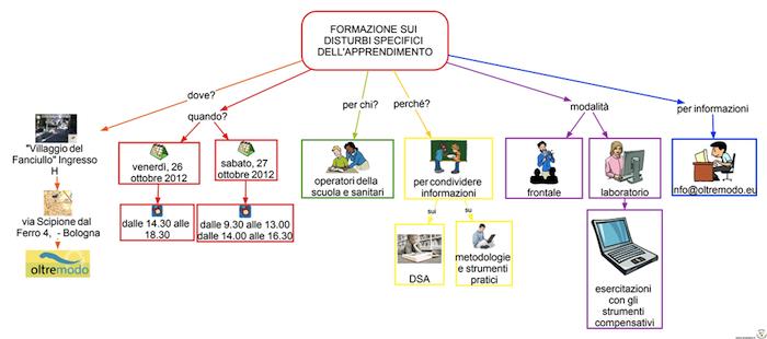 specifici_dell_apprendimento_Ottobre2012__1_
